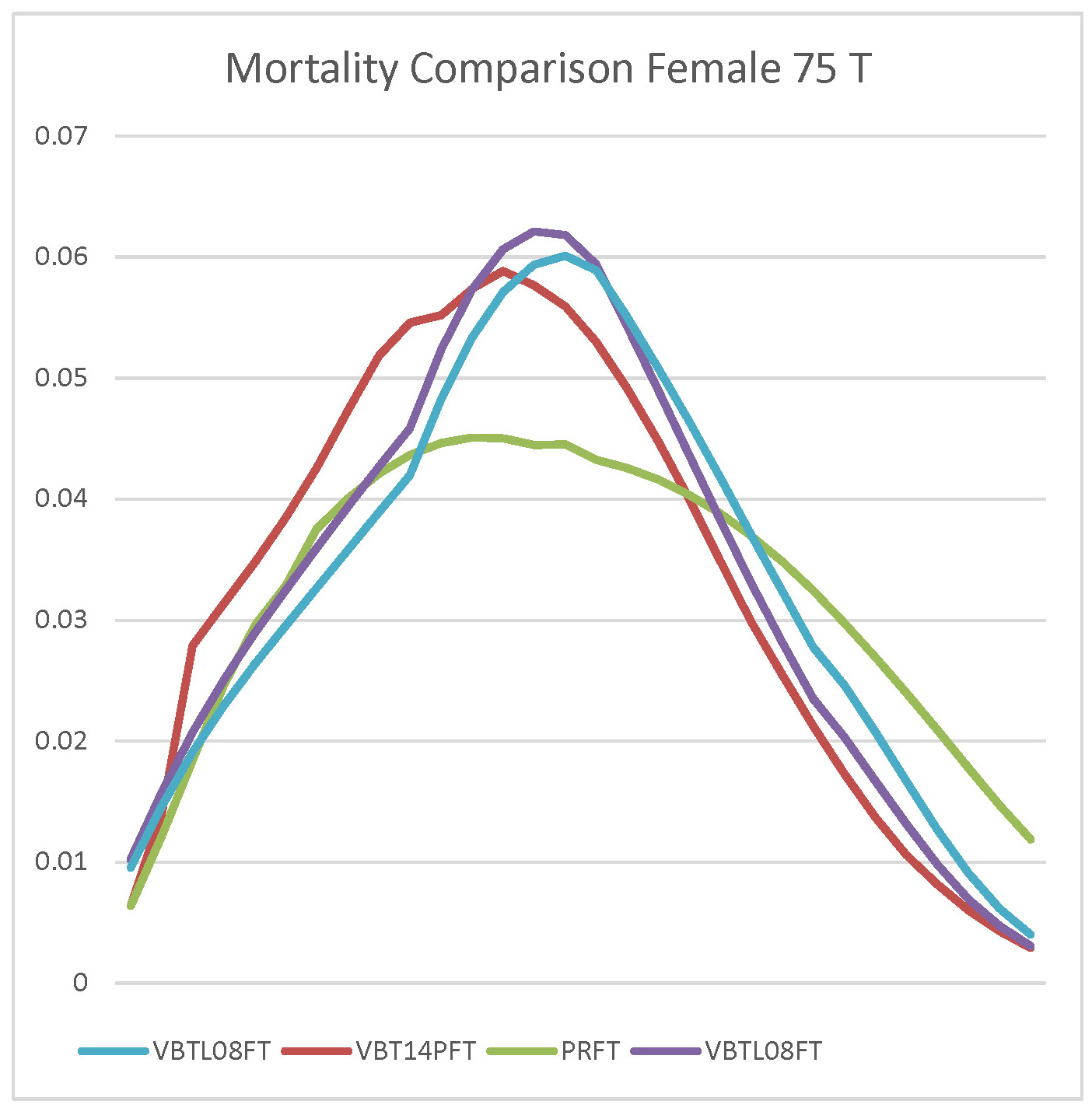 Actuary Tables For Life Expectancy Brokeasshome Com